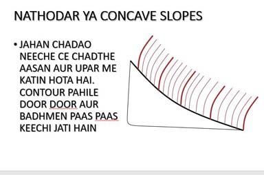 Concace slopes